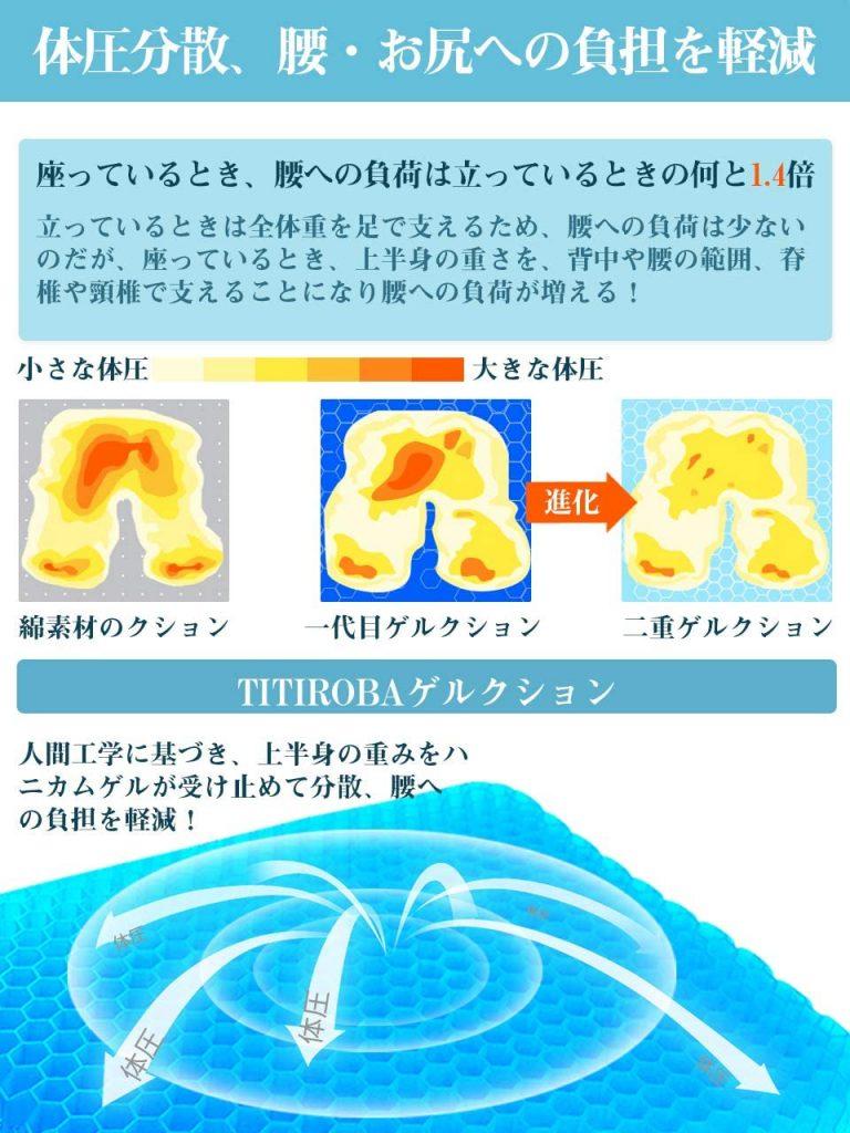 腰・お尻への負担を軽減するゲルクッション 在宅勤務 テレワーク クッション おすすめ 快適 腰痛 長時間 仕事 在宅