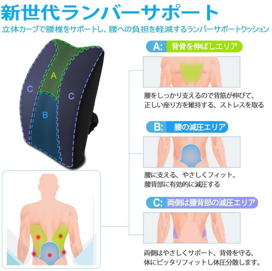 IKSTAR クッションは腰から背中をしっかりサポート 在宅勤務 テレワーク クッション おすすめ 快適 腰痛 長時間 仕事 在宅 運転 疲れない 背筋 背筋
