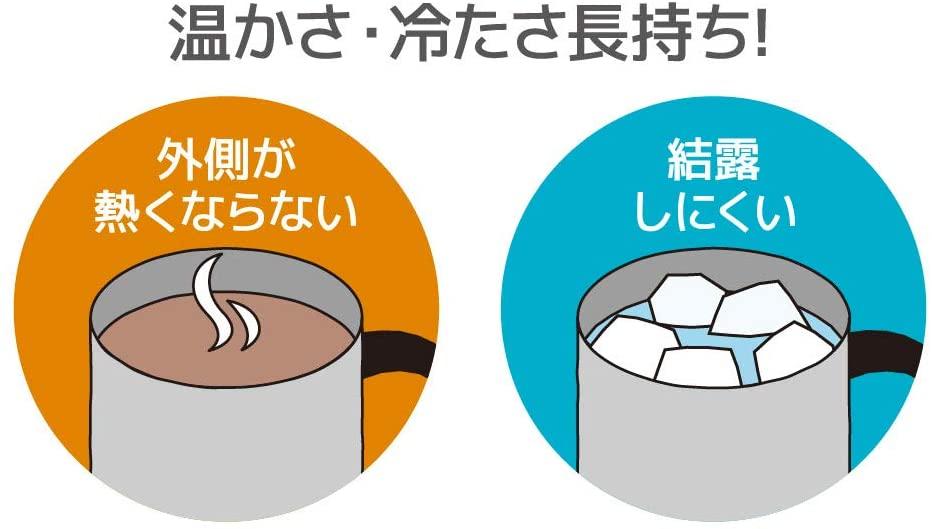 サーモス マグカップ 高評価 性能 保温 保冷 リーズナブル 使いやすい フタつき 長持ち 春夏秋冬
